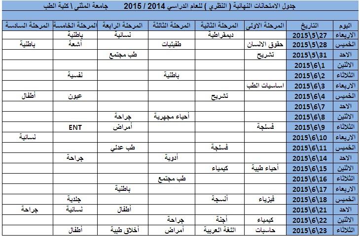جدول كلية الطب