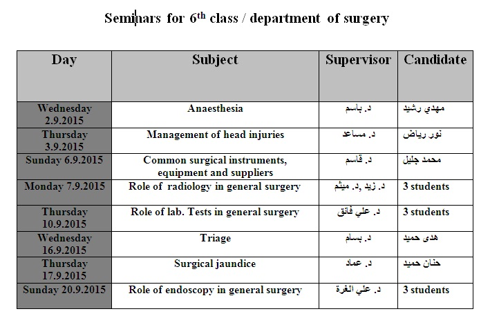 Seminars for 6th class / department of surgery
